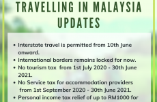 Travelling in Malaysia updates 2020 (June 10th)